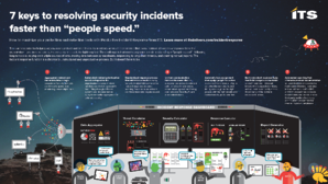 ICON ITS-SecOps-People-Speed-Infographic_2018-01-18