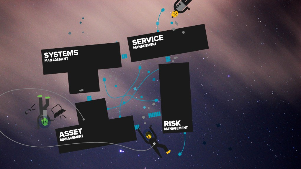 Expertise in ALL four critical functions of IT Management